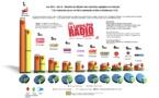 Top 10 des webradios les plus écoutées - OJD juin 2014