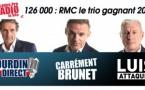 RMC: pour une poignée d'auditeurs