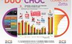 TOP 5 toutes radios - Diagramme exclusif LLP/RCS GSelector-Zetta - Avril-Juin 2015