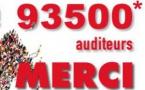 Ils sont 93 500 à écouter Radio 6