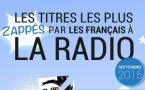 #RadiolineInsights : les titres les plus zappés par les auditeurs
