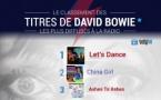#RadiolineInsights : les titres de David Bowie les plus diffusés à la radio en 2015