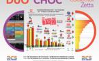 Diagramme exclusif LLP/RCS GSelector 4 - TOP 5 radios Musicales en Lundi-Vendredi - 126 000 Novembre-Décembre 2015