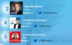 #RadiolineInsights : les émissions de radio les plus populaires sur Twitter