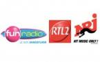 Quotas : les radios en appellent à la ministre