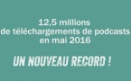 France Culture : 12.5 millions de podcasts en mai