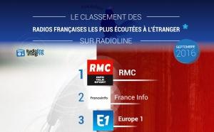 Les radios françaises ont du potentiel à l'étranger