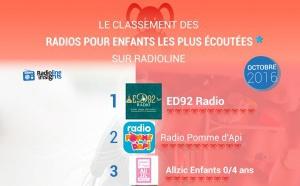 #RadiolineInsight : le classement des radios pour enfants les plus écoutées