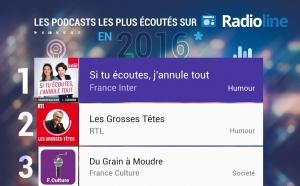 #RadiolineInsights : le classement des podcasts les plus écoutés en 2016
