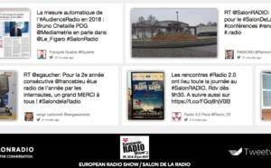 Découvrez le TweetWall du Salon de la Radio