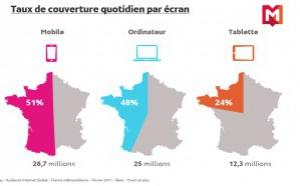 38.2 millions d'internautes en France chaque jour