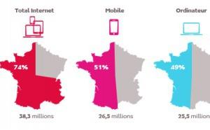 38.3 millions d'internautes en France chaque jour