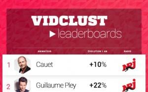Plus de 1.3 milliard de vues sur YouTube pour Cauet