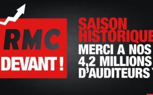 4 153 000 auditeurs pour RMC