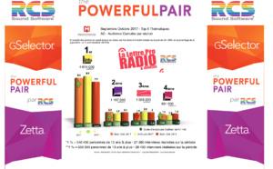 Diagramme exclusif LLP/RCS GSelector 4 - TOP 5 radios Thématiques en Lundi-Vendredi - 126 000 Radio Septembre-Octobre 2017