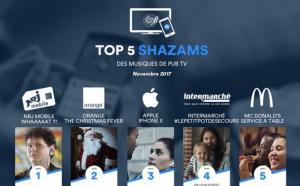 NRJ Mobile en tête des pubs TV les plus shazamées