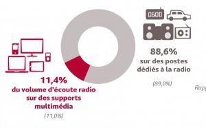 Près de 7 millions d'auditeurs écoutent la radio... autrement