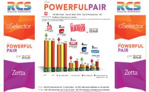 Diagramme exclusif LLP/RCS GSelector 4 - TOP 5 radios Généralistes en Lundi-Vendredi - 126 000 Radio Janvier-Mars 2018