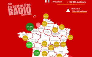 L'audience locale de la radio en France