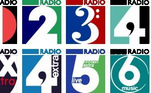 La BBC pense avoir déjà perdu la bataille de l'audience radio