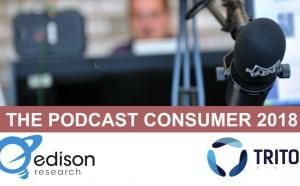 Comment consomme-t-on les podcasts aux États-Unis ?