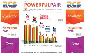 Diagramme exclusif LLP/RCS GSelector 4 - TOP 5 radios Généralistes en Lundi-Vendredi - 126 000 Radio Avril-Juin 2018