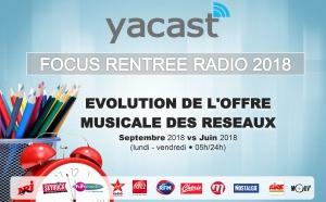 Yacast fait le bilan de la rentrée radio