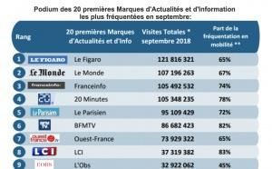 Plus de 107 millions de visites pour franceinfo