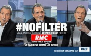 RMC : près de 20% de l'audience est numérique