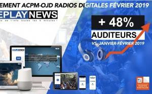 Replay News (Radio Public Santé) : +48% d'audience en un mois