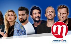 31 000 nouveaux auditeurs pour M Radio