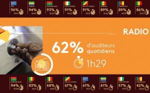Kantar publie les premiers résultats Africascope 2019