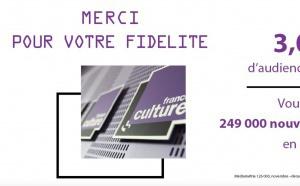 France Culture franchit pour la première fois les 3 points
