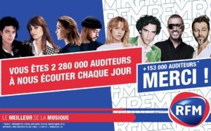 2 280 000 auditeurs écoutent RFM