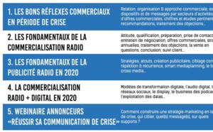 5 formations à distance pour commerciaux radio en activité partielle