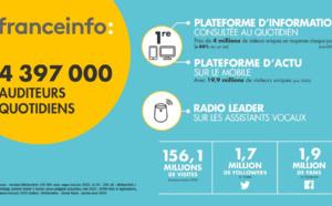 franceinfo : 4e radio la plus écoutée de France