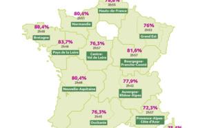 Médialocales : l'audience de la radio dans les régions