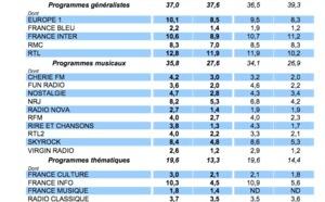 126 000 PARIS : ce qu'il faut retenir