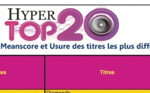 HyperTop 20 - Semaine 47 - La Lettre Pro / Hyperworld Marketing