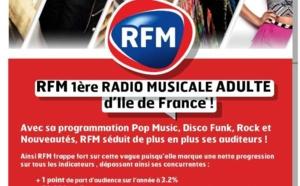 RFM : belle performance