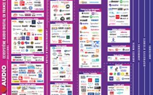 Oui Love Audio : une carte de l'écosystème de l'audio digital en France
