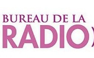 La Battle Radio Factory