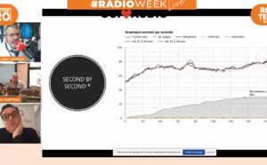 #RadioWeek : FanScore veut analyser votre programmation