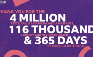 Plus de 4 millions d'interactions avec les radios locales de la BBC