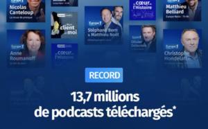 13.7 millions de podcasts téléchargés pour Europe 1