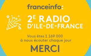 franceinfo : hausse spectaculaire de l'audience cumulée