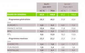 126 000 Île-de-France : voici les résultats