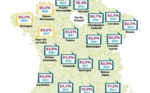 Les Pays de la Loire aiment la radio