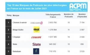 ACPM : le classement des podcasts en juillet