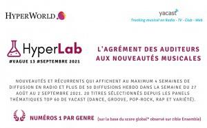 HyperLab #13 : l'agrément des auditeurs aux nouveautés musicales